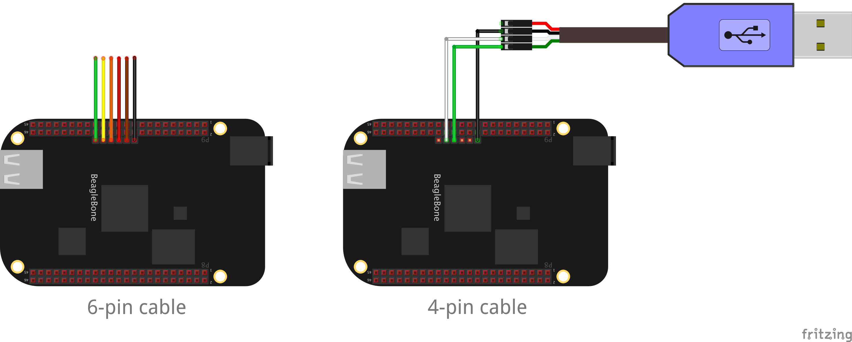 Connecting Pc To Bb Rpi3 Serial Console Studs Ftdi Usb Cable Wiring Diagram